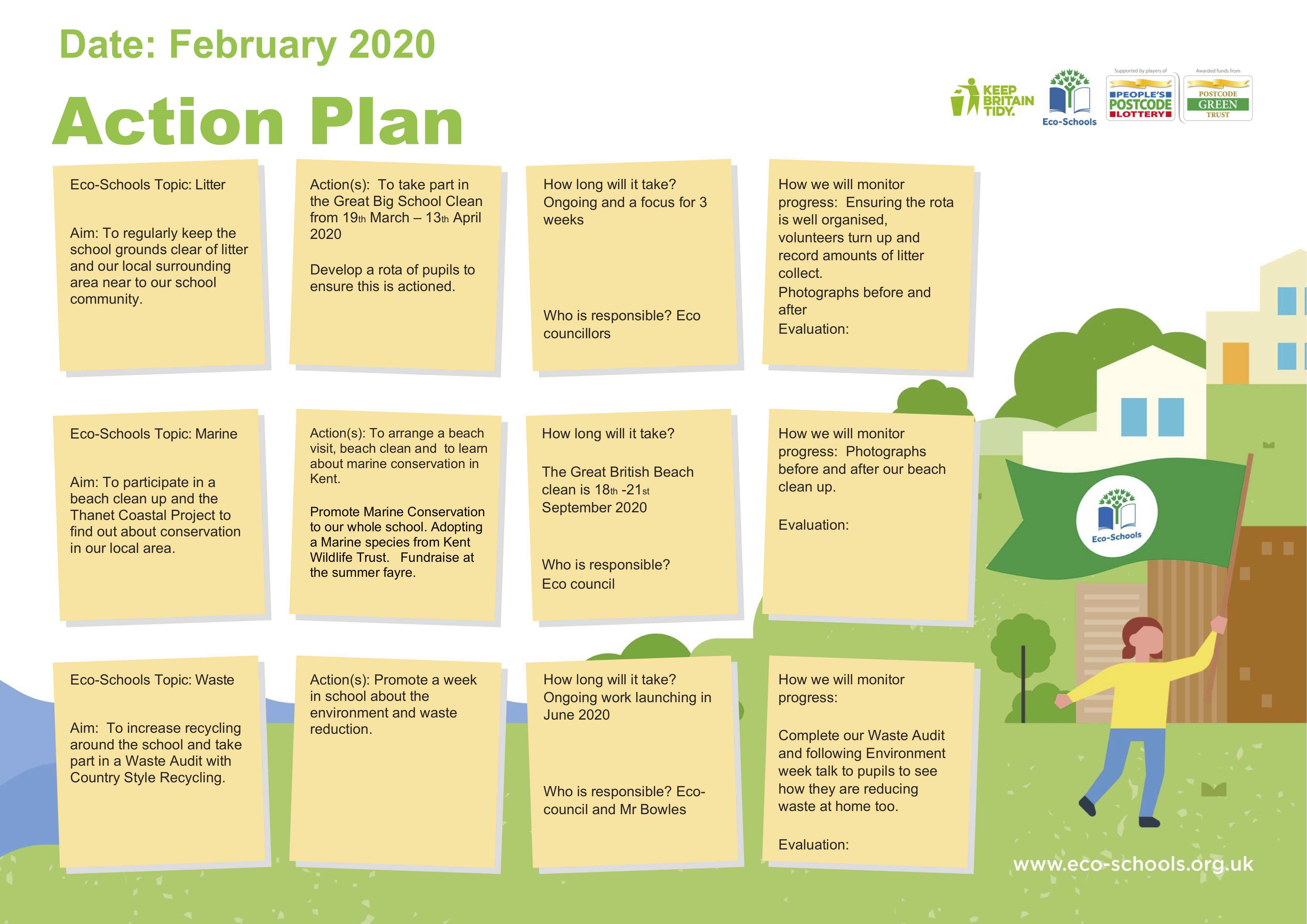 Early Years and Primary Action Plan 1 SSJS
